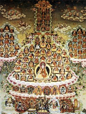 Karmapa Lineage Tree